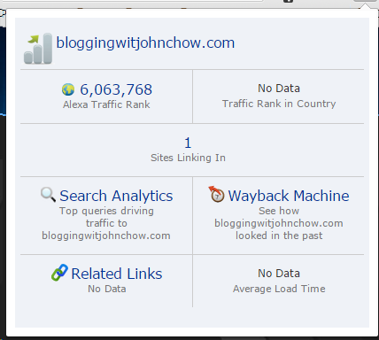 Alexa ranking of bloggingwithjohnchow,com