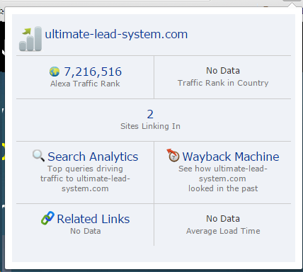 Alexa ranking of ultimate-lead-system.com