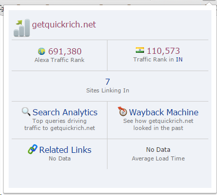 Alexa ranking of getquickrich.net