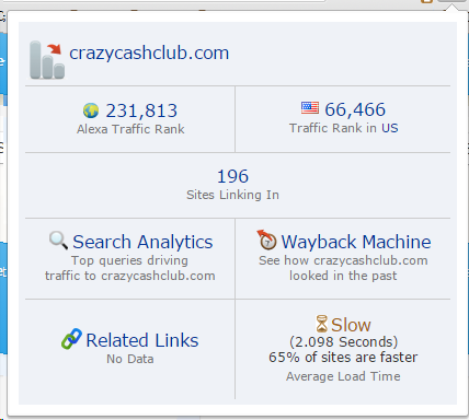 Alexa ranking of CrazyCashClub.com