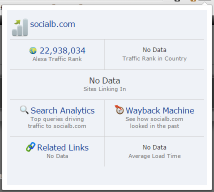 Alexa ranking of socialb.com showing a ranking of 22,938,034